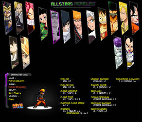 All-Stars: Movelist Screen V.2 (WIP) (Naruto)