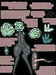 Phantoid Species
