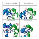 Jenny and Ivor Cute Meme