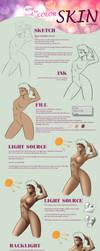 Skin Coloring Tutorial by ecchi-mia