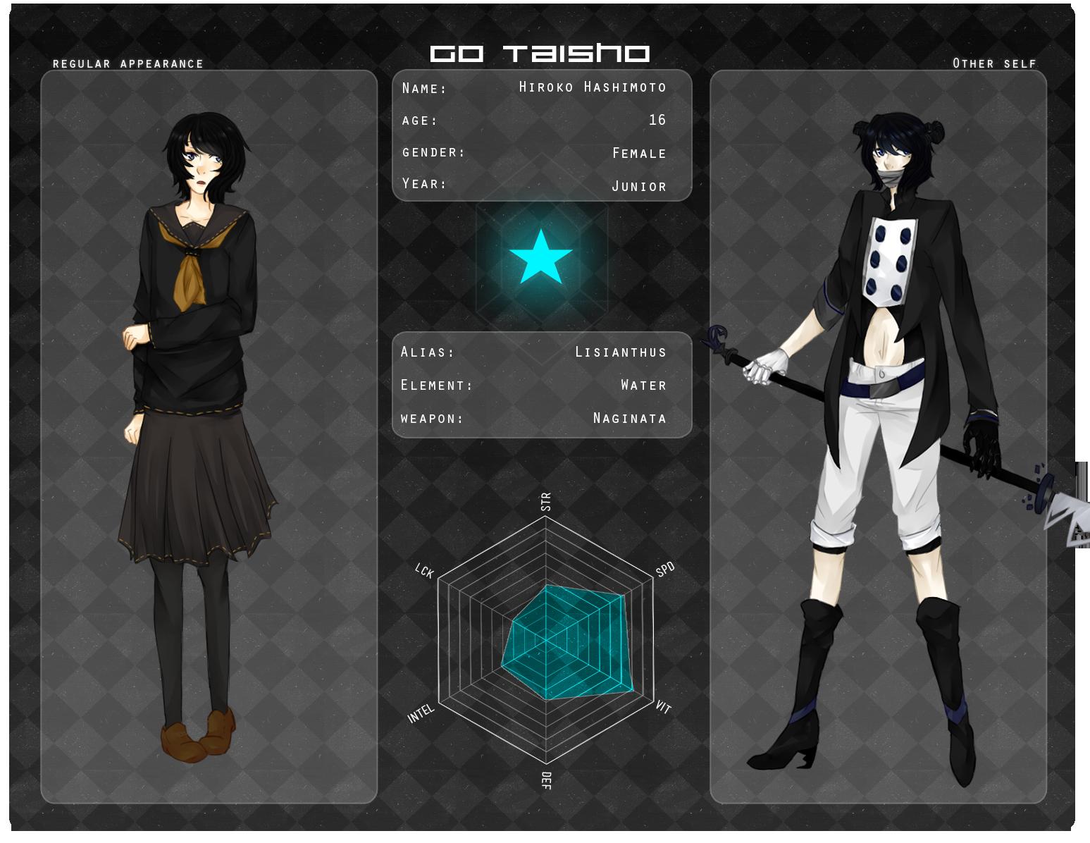 GT: Hiroko by HawkeyedHSK