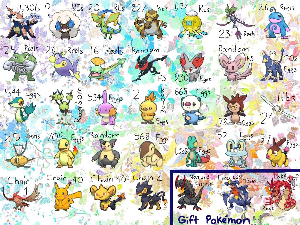 Shiny Pokemon List Images Pokemon Images