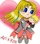 ArixKyle Deviant ID