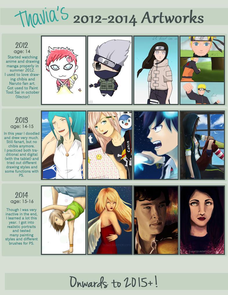 Improvement Meme 2012 - 2014 by Thavia