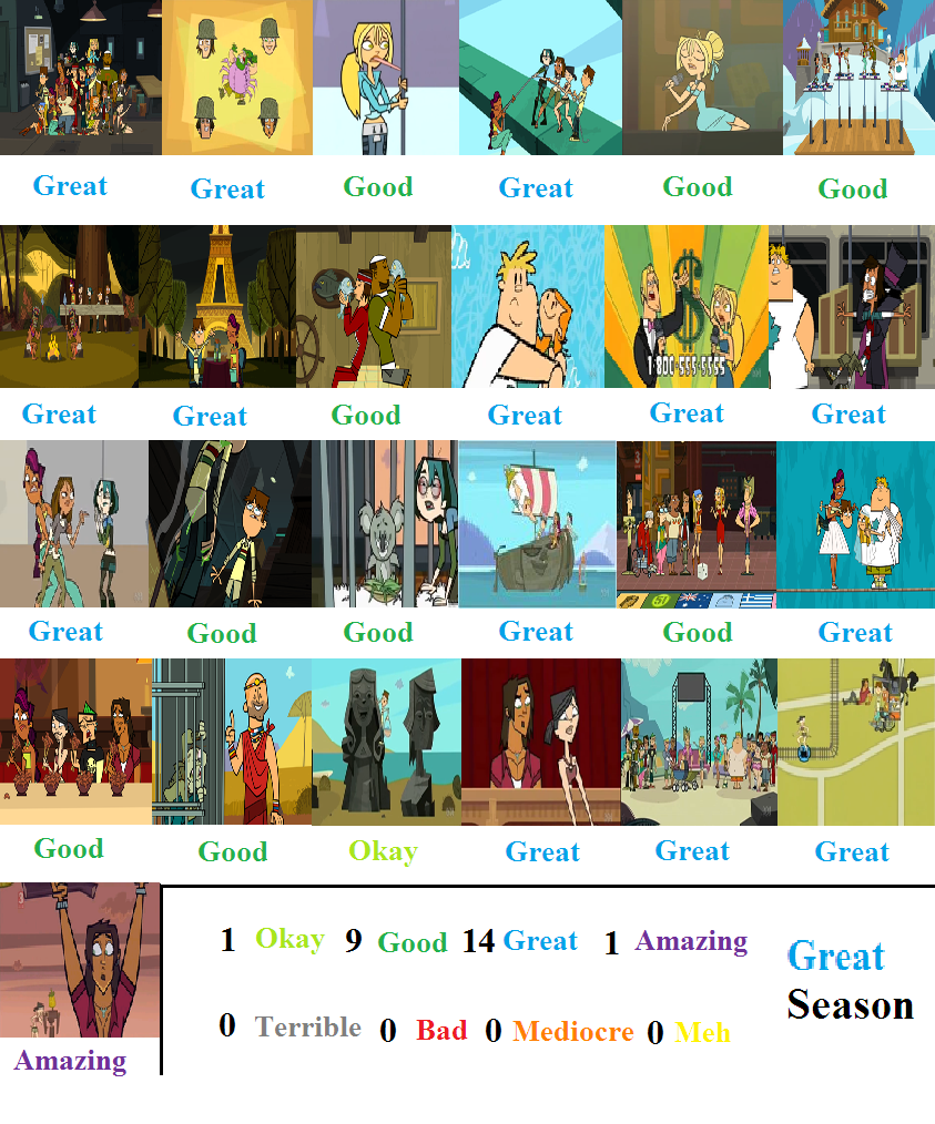 Total Drama World Tour Songs Download