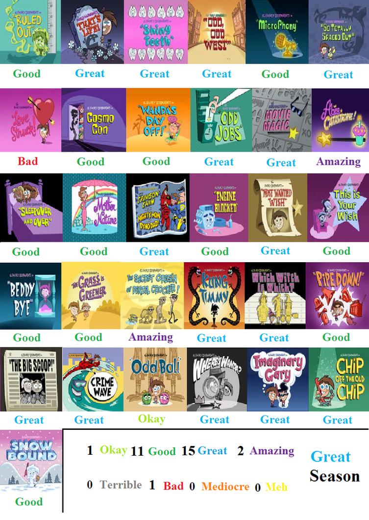 fairly oddparents season three scorecard by cartoonobsessedstar1 on