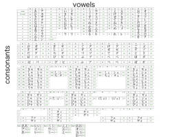 Complete Kana Table by KinnoHitsuji