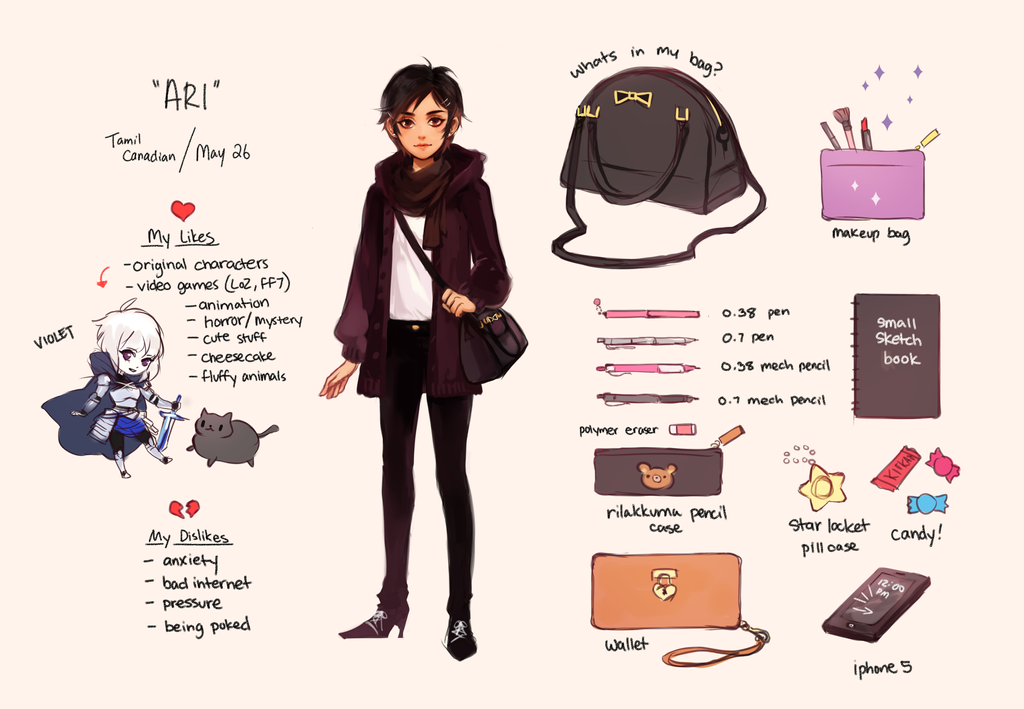 Meet The Artist Meme By Ariuemi On Deviantart