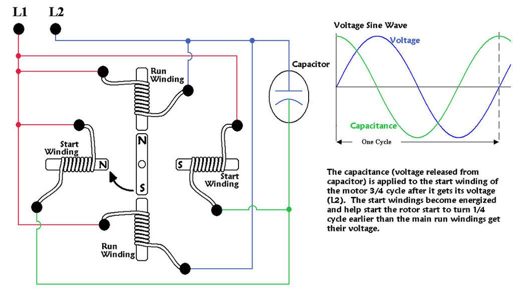Single Phase Motor Diagram By Docbevo On Deviantart