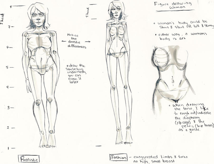how to draw nude body