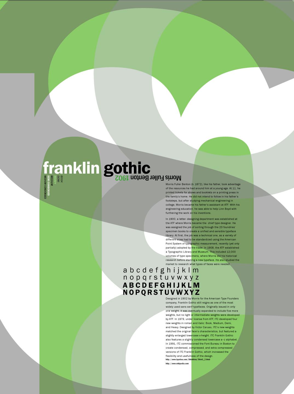 Franklin Gothic by girlonthem00n on DeviantArt