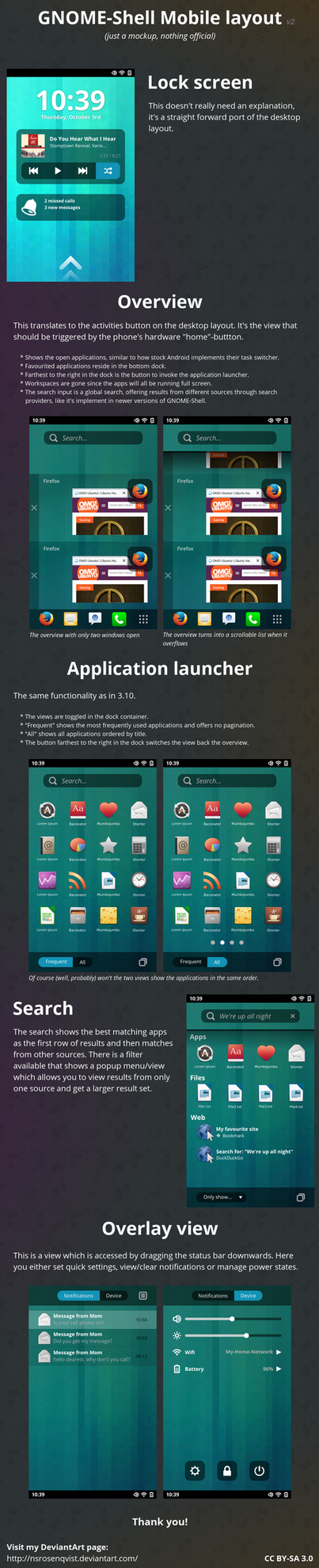 GNOME-Shell mobile layout mockup by nsrosenqvist