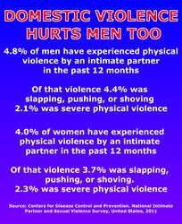 Domestic Violence Hurts Men Too by purplemutant
