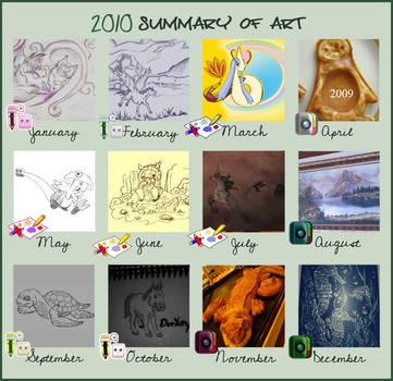 MEME 2010Summary of Art blank-Colodife
