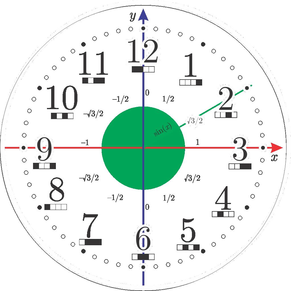 Geek-hodiny