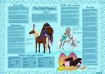 Eitilt Pegasus Breedsheet by StillRaging