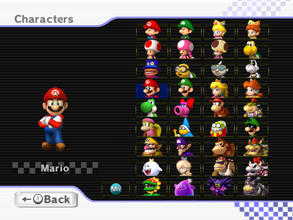 Yet Another Mario Kart 8 Roster by Fawfulthegreat64 on ...