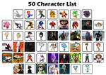 My 50 Favorite Characters List