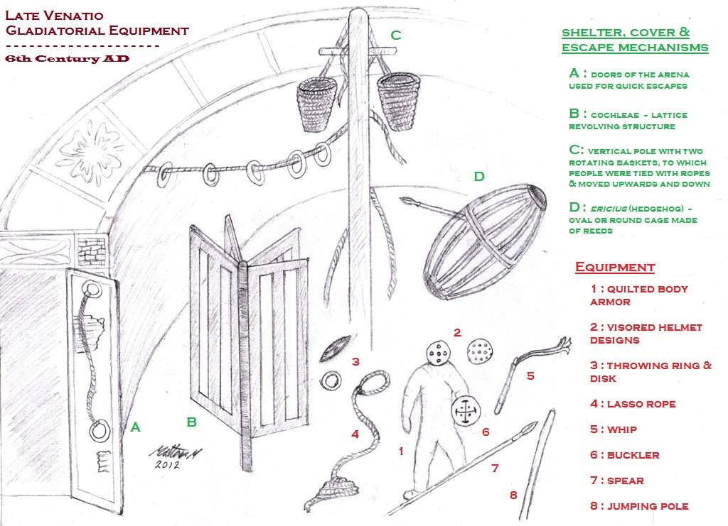 late_venatio_gladiatorial_equipment___6th_century_by_matmohair1-d5k2eej.jpg