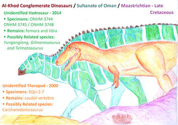 Dinosaurs of the Al-Khod Conglomerate, Oman by matmohair1