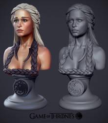 Daenerys Targaryen the Khaleesi