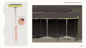 Biome Spotlight: Spore Forest
