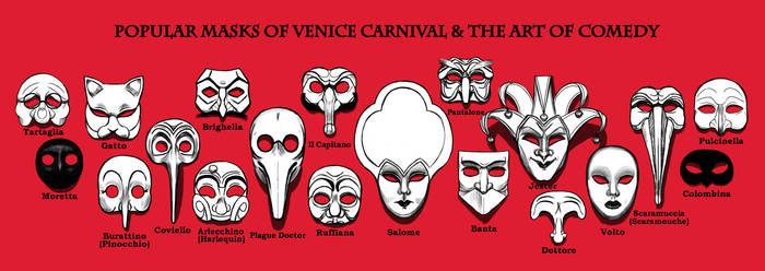 Masks of Venice Carnival and The Art of Comedy