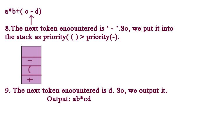 infix to postfix conversion example