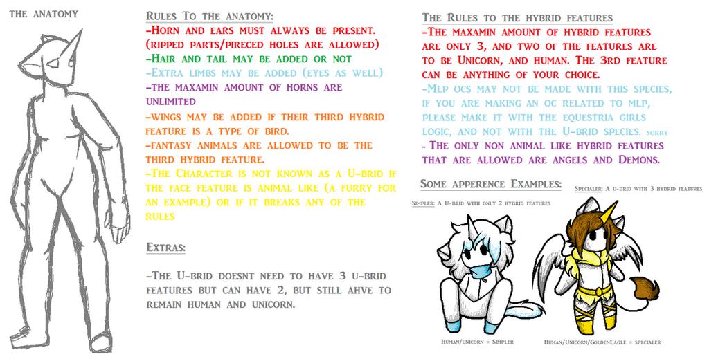 (Open species) The U-brids by PastelGlaze