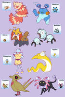 pokefusions by Umberoff
