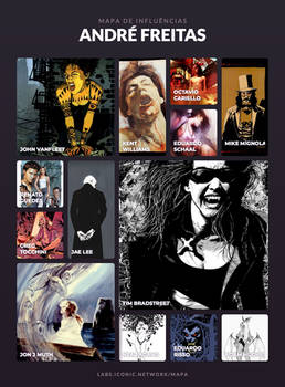 Influence map 2018
