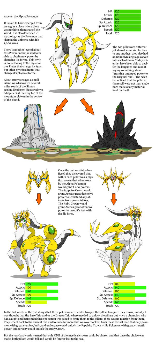 Arceus Forme Change 6th Gen Idea By Blood Asp0123 On Deviantart