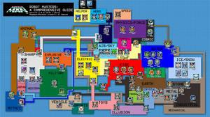 Mega Man Robot Master Diagram by ronnieraccoon