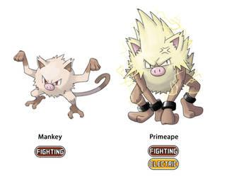 Fakemon: Primeape Regional Variant by Gkenzo
