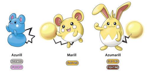 Fakemon: Marill and Azumarill Regional Variant by Gkenzo