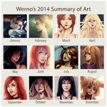 Summary of Art 2014
