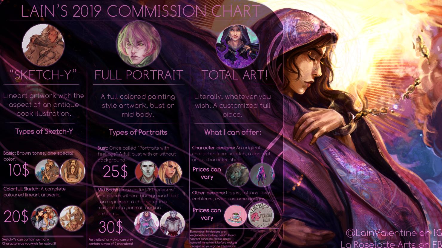 2019 Commission Chart