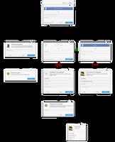 Login User Flow by DanRabbit