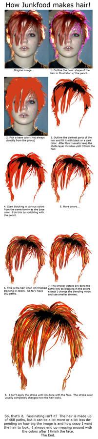 hair walkthrough