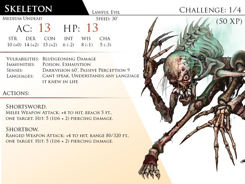 Skeleton by Almega-3 on DeviantArt
