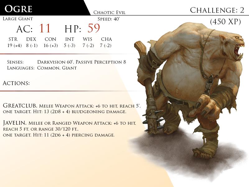 Image result for DnD Ogre