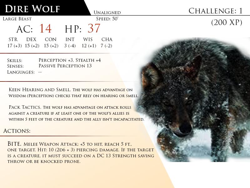 Wolf, Dire by Almega-3 on DeviantArt