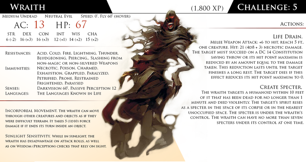 d&d 5e monster manual pdf download