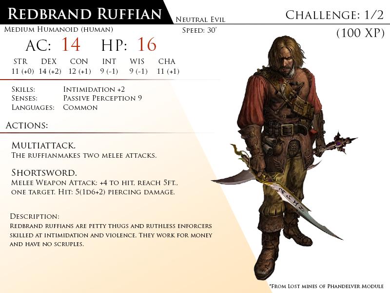 Redbrand Ruffian by Almega-3 on DeviantArt