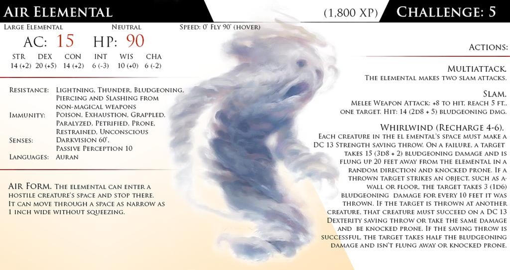 d&d 5e monster manual pdf download