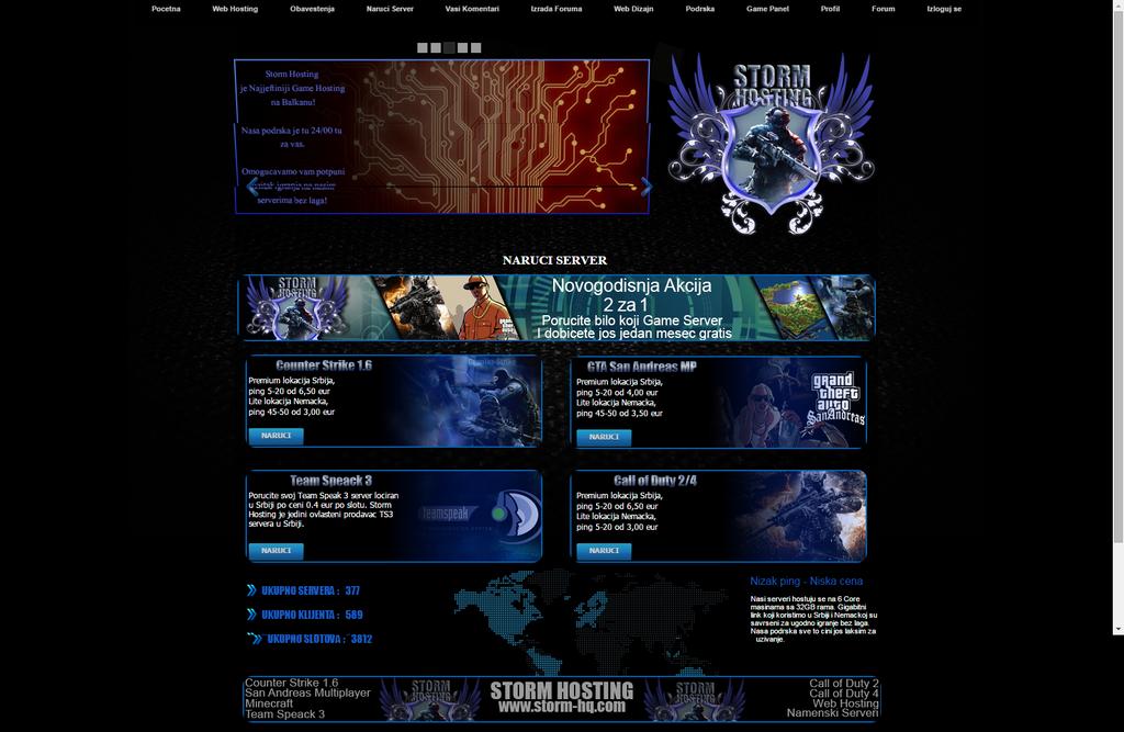 Enchanting Game Hosting Template Mold - Example Resume Ideas ...