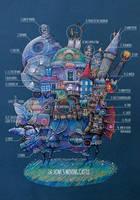 Fandom Moving Castle Explanation by nokeek