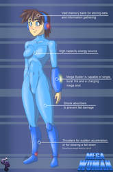 Mega Woman Profile / Redesign 2019 by Epe