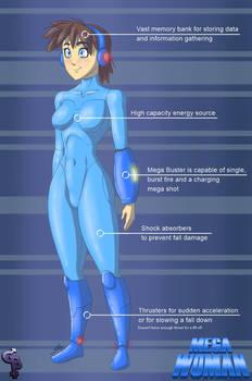 Mega Woman Profile / Redesign 2019