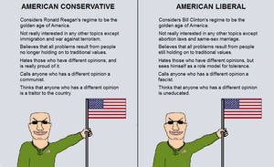 American socio-political views explained
